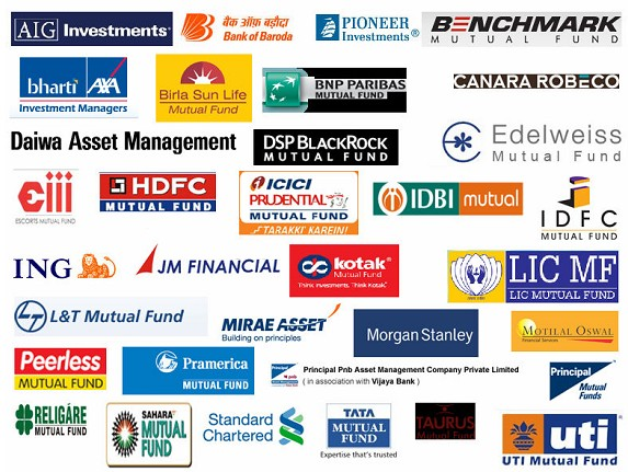 How To Select A Mutual Fund Sandynomics