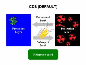 CDSDEFAULT-1-1